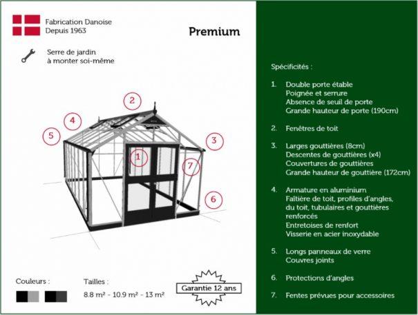 Premium - Juliana - 8.8m² (Vue 9)