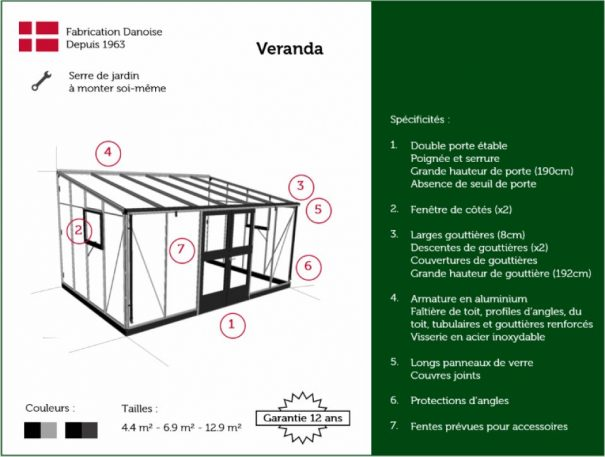 Serre de jardin adossée - 2.21x2.96m - Veranda - Juliana - 6.6m² (Vue 9)