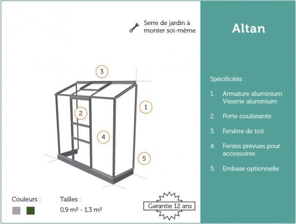 Petite serre de culture adossée - 0.69x1.32m  - Altan 2 - Halls - 0.91m² (Vue 7)