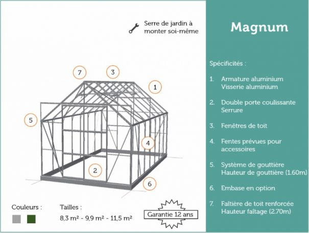 Grande serre de jardin - 2.57x4.46m - Magnum 148 - Halls - 11.5m² (Vue 9)