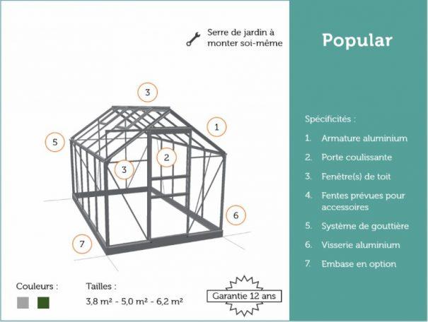 Petite serre de culture - 1.93x2.57m - Popular 86 - Halls - 5.0m² (Vue 9)