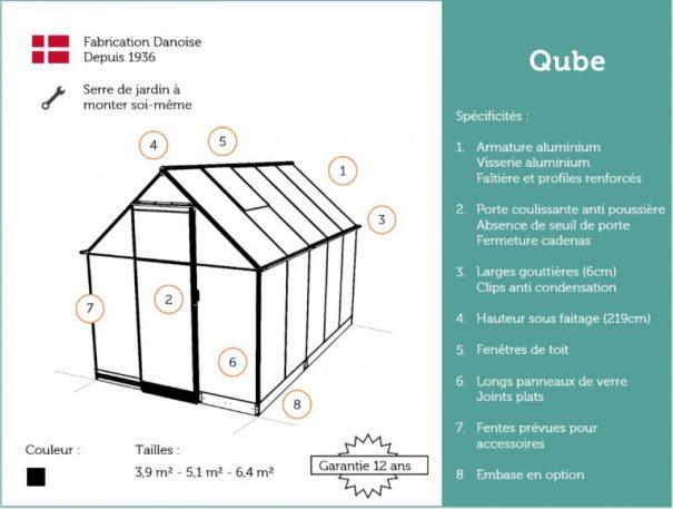 Qube 66 - Halls - 3.9m² (Vue 10)